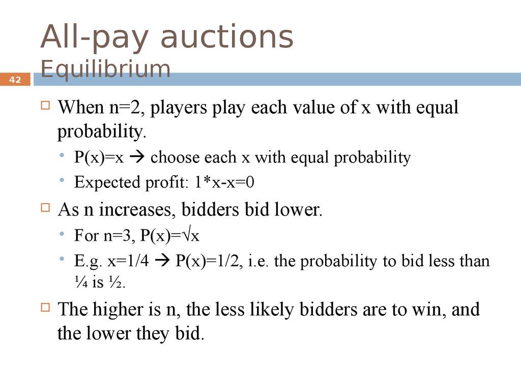 All-pay auctions Equilibrium