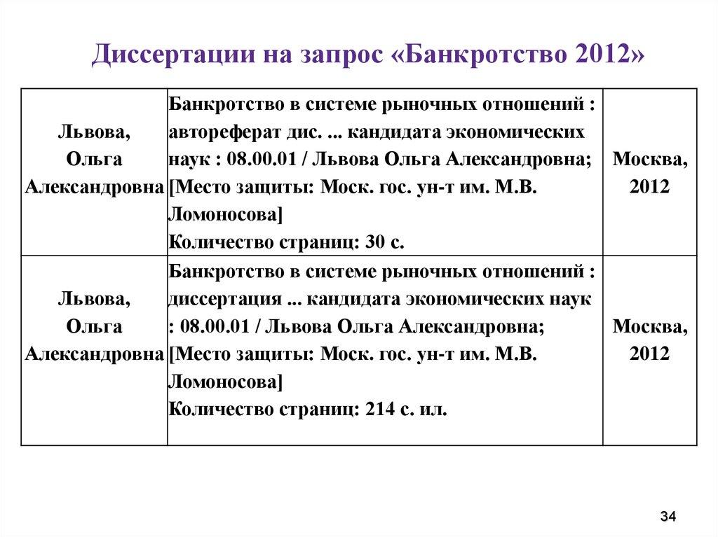 банкротства 2012