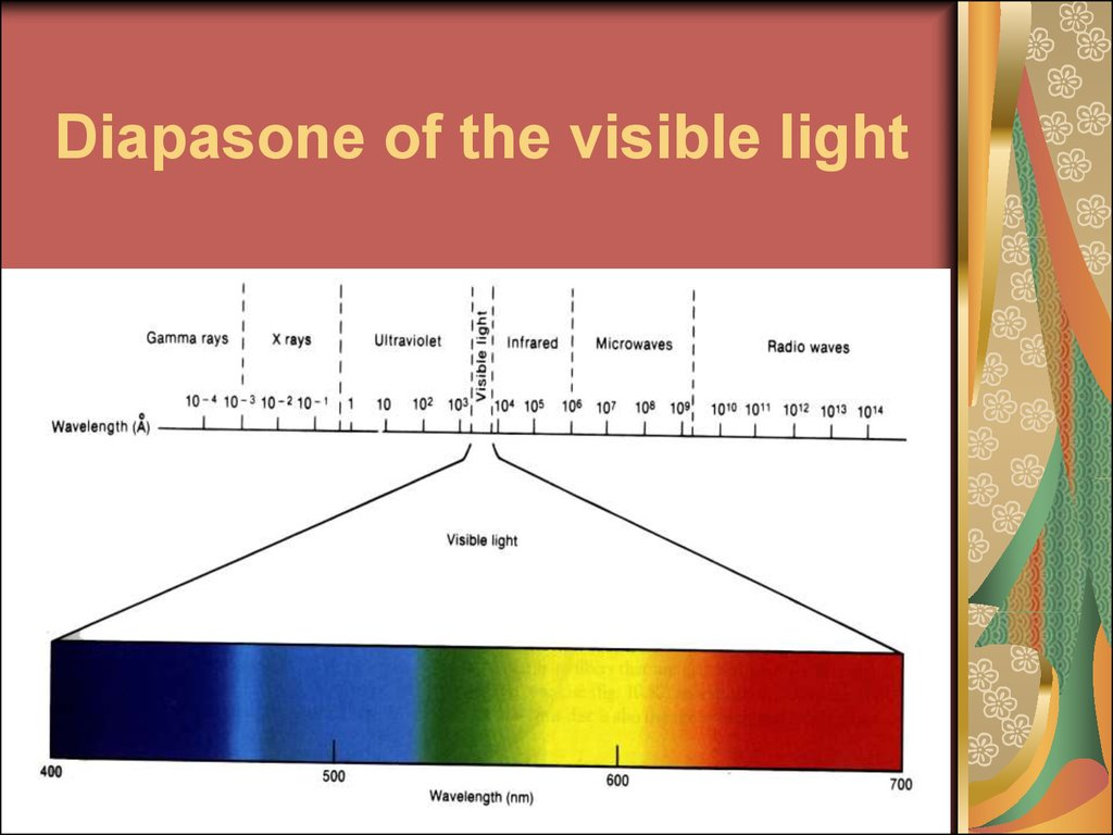 Diapasone of the visible light