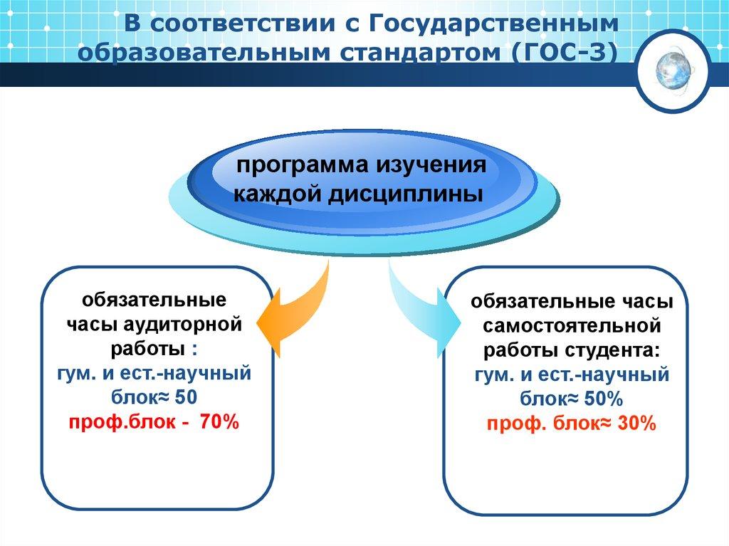 Девушка модель организации самостоятельной работы студентов работа девушка иркутск