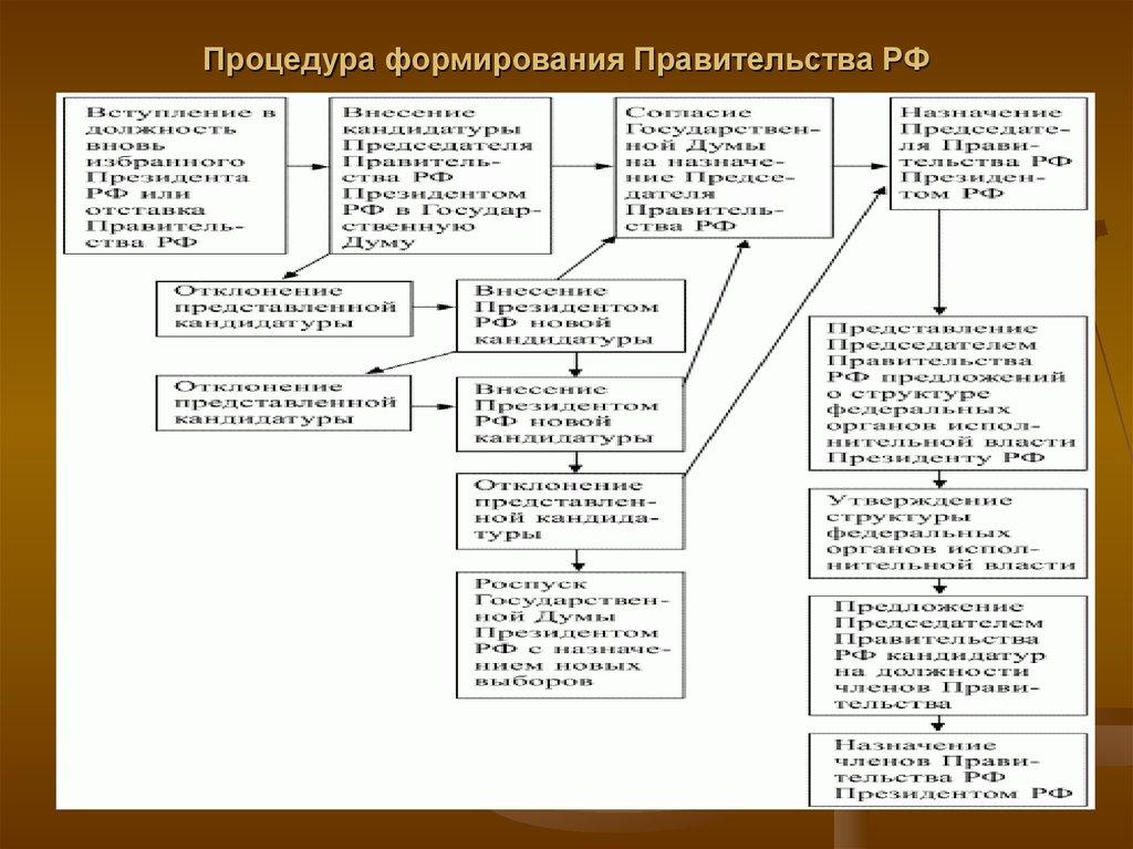 конституционное право курсовая работа 2017