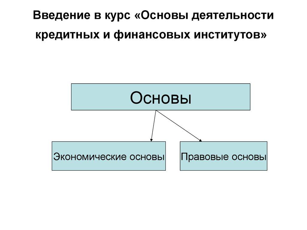 Неофициальный обзор онлайн-банков финансово-кредитных учреждений России – как пройти регистрацию, правила входа в личный кабинет, выполнение переводов рекомендации