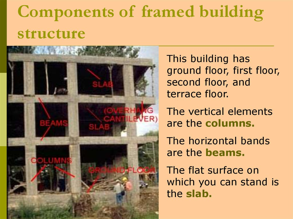 Components of framed building structure