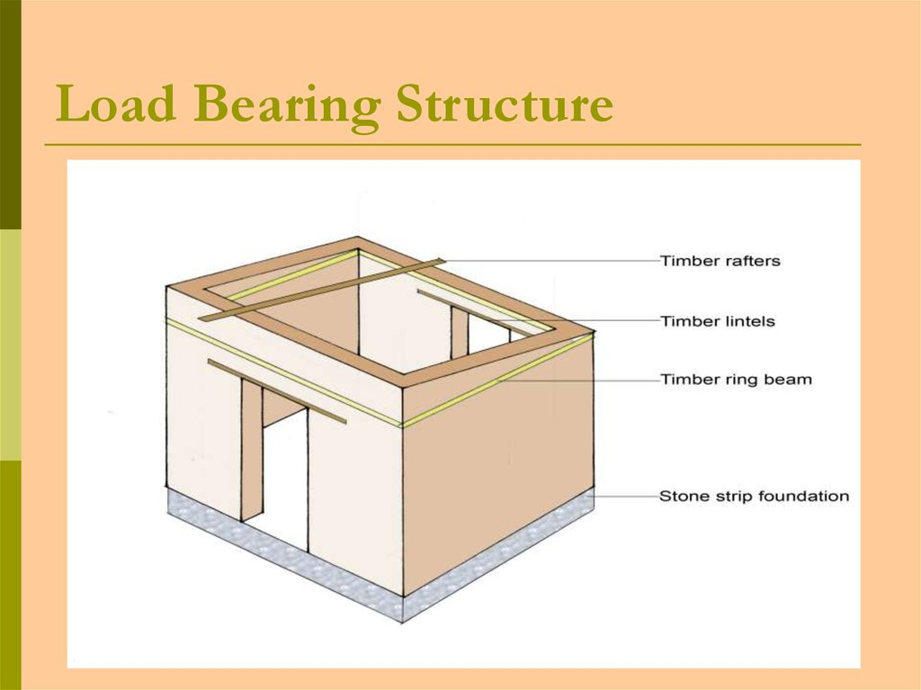 Load Bearing Structure