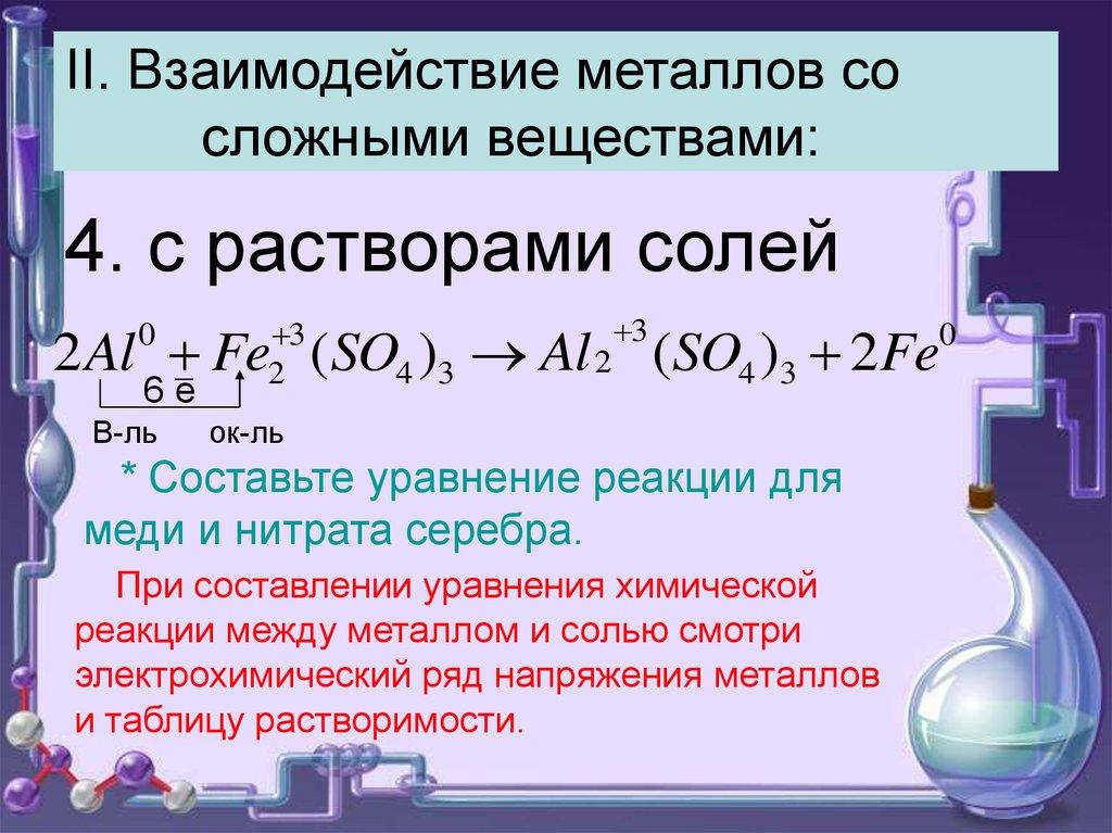 Взаимодействие металлов с растворами солей