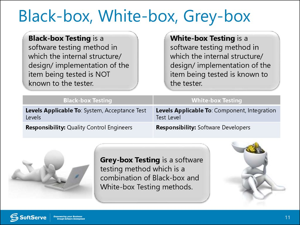 Test Approaches Levels Types Online Presentation