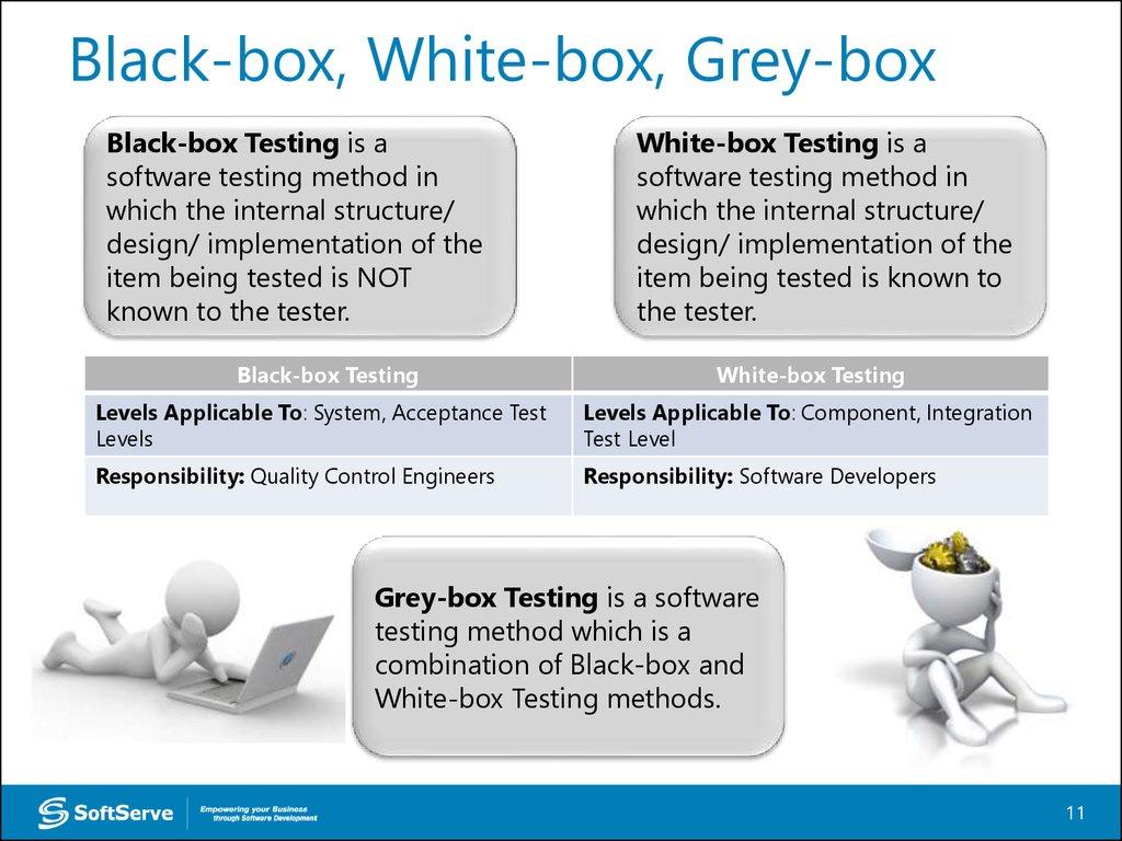 Medium Flat Rate Box