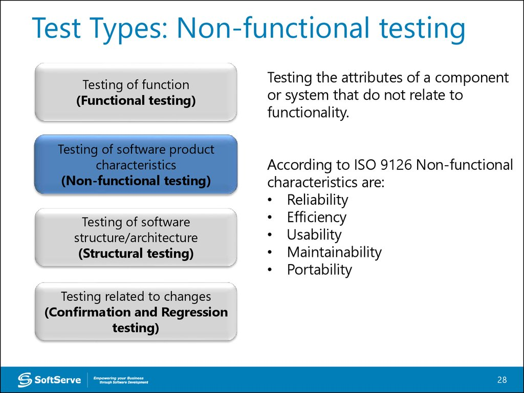 test approaches, levels, types - online presentation
