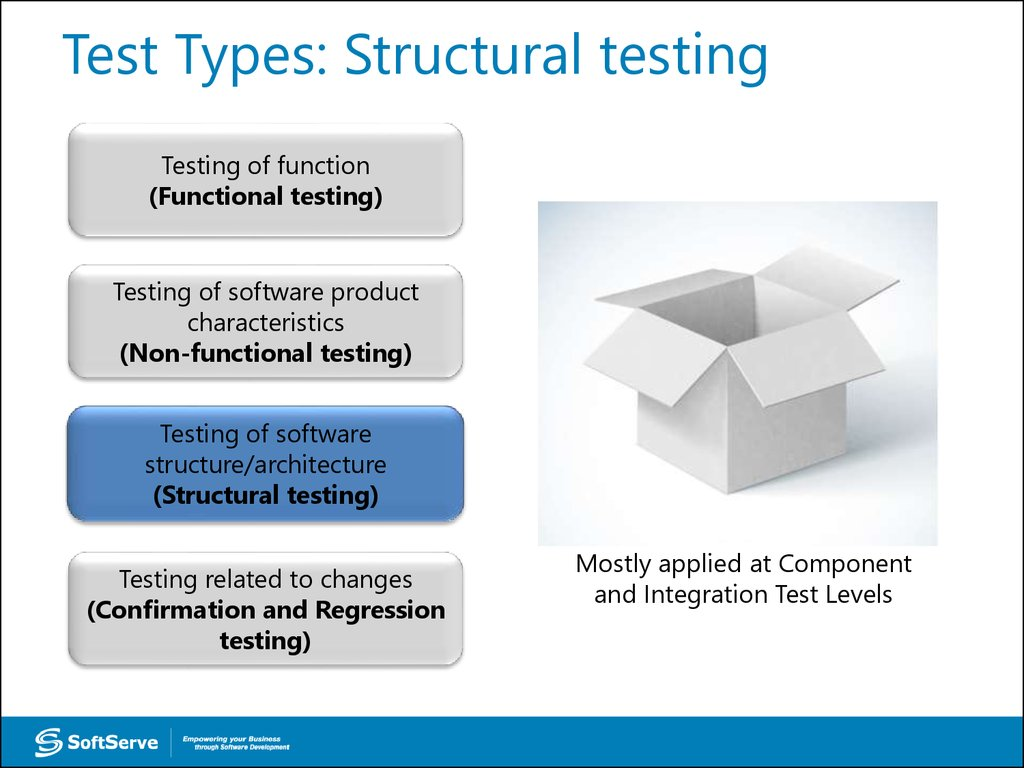 Test Types: Structural testing