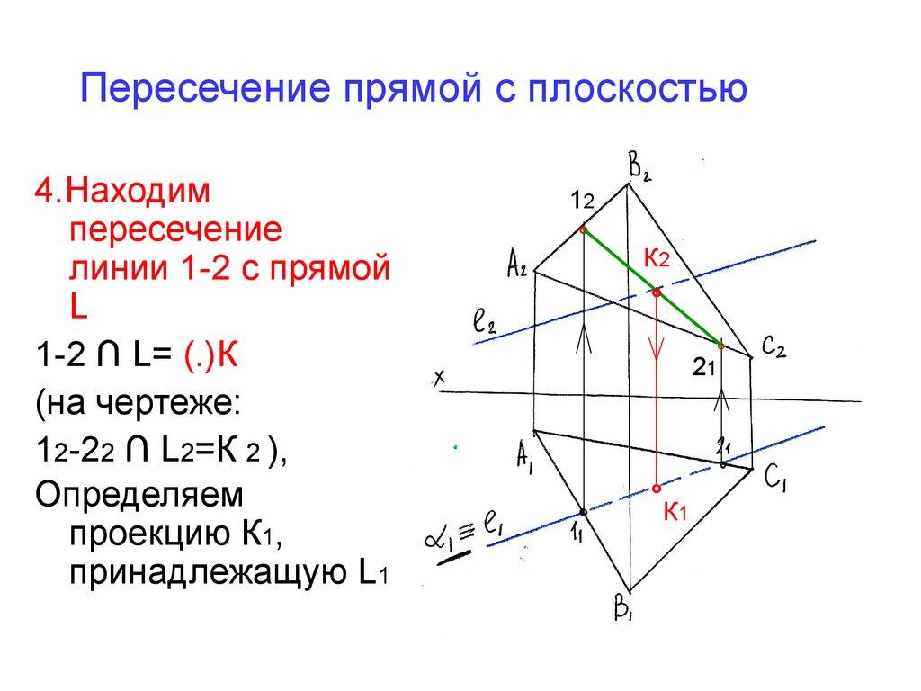 пересечения прямой с плоскостью треугольника