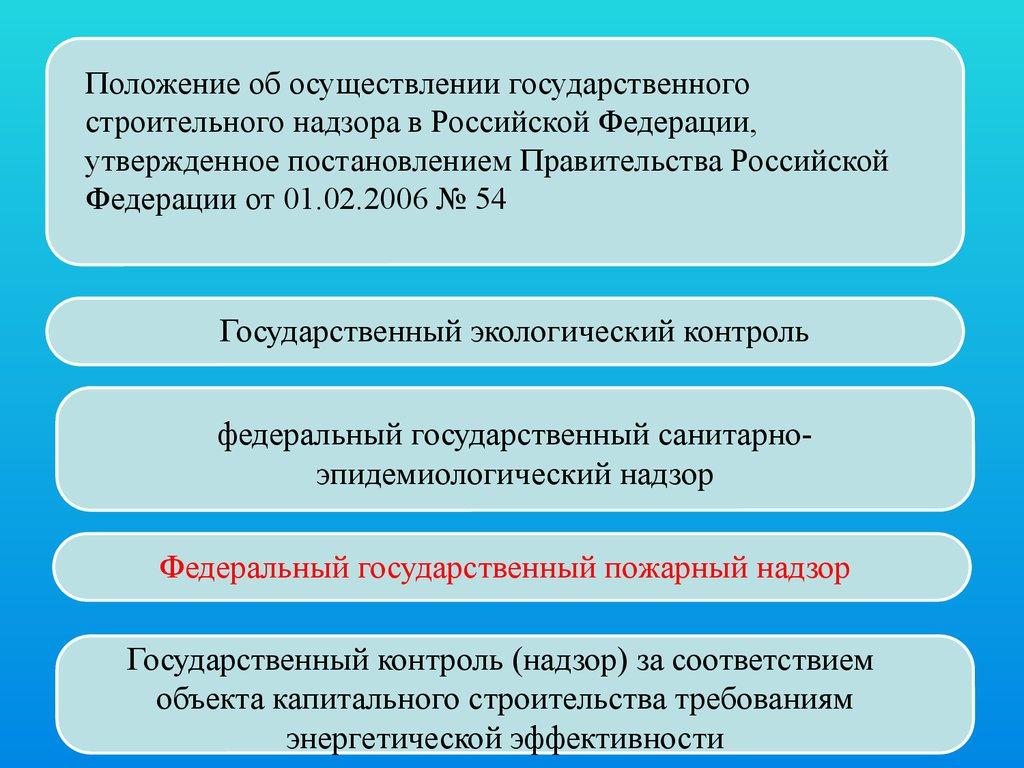 государственный строительный надзор осуществляется в следующих случаях