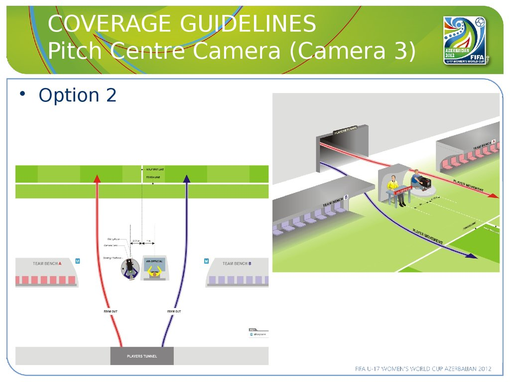 COVERAGE GUIDELINES Pitch Centre Camera (Camera 3)