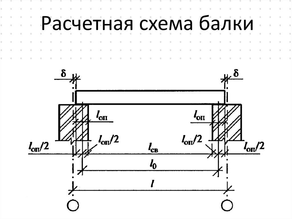 Как сделать угловые полки-стеллаж 508