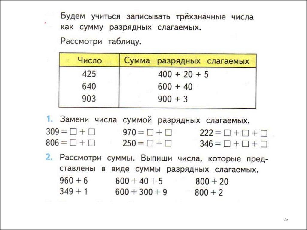 как читаются трехзначные числа на английском