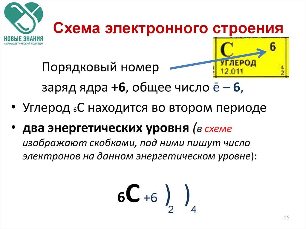 Схема электронного строения иона фото 416
