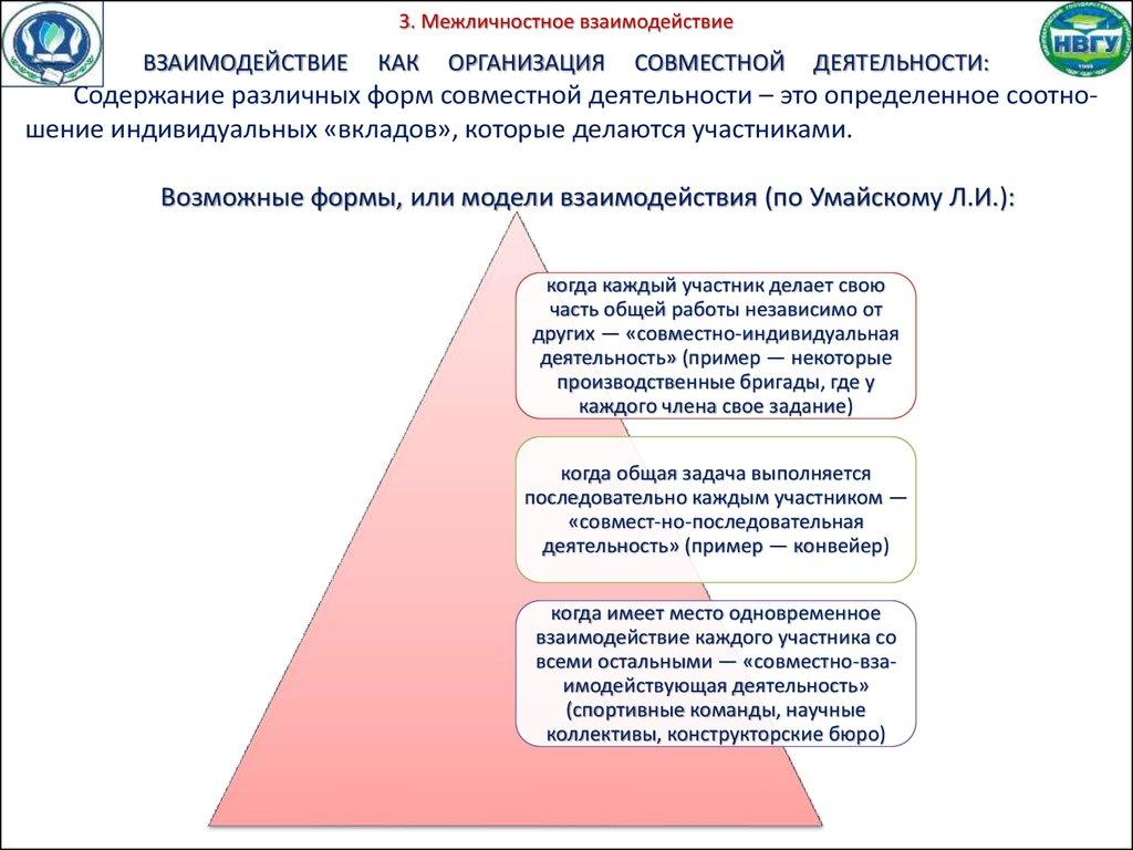 способы организациии межличостного взаимодействия