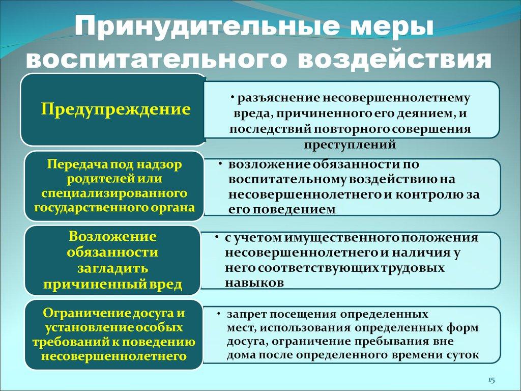 меры воспитательного воздействия применяемые комиссией по делам несовершеннолетних товара всей России