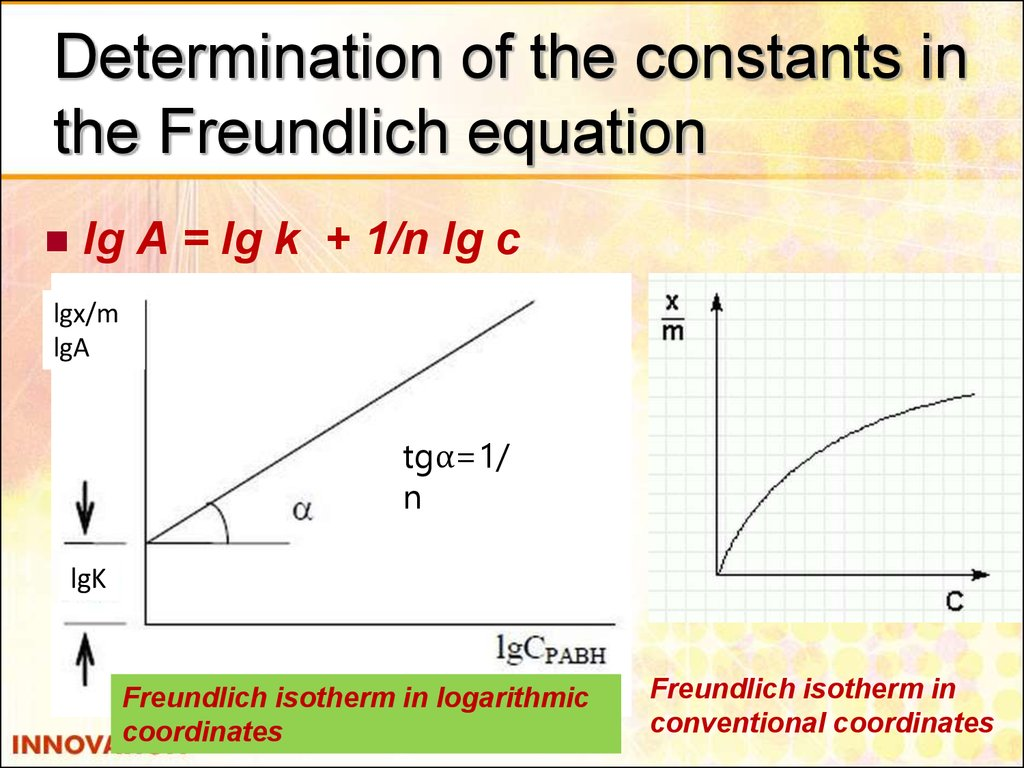 Determination of the constants in the Freundlich equation