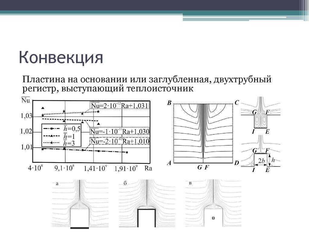 Пластины теплообменника КС 41 Ачинск Уплотнения теплообменника Funke FP 120 Челябинск