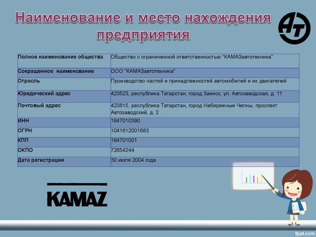 Юридические адреса для регистрации ооо набережные челны проверить номер свидетельства о регистрации ип
