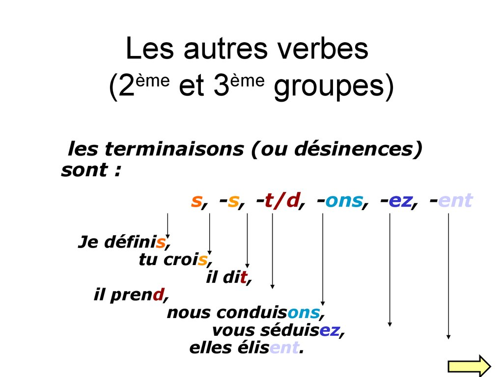 La Conjugaison Du Present De L Indicatif Prezentaciya Onlajn