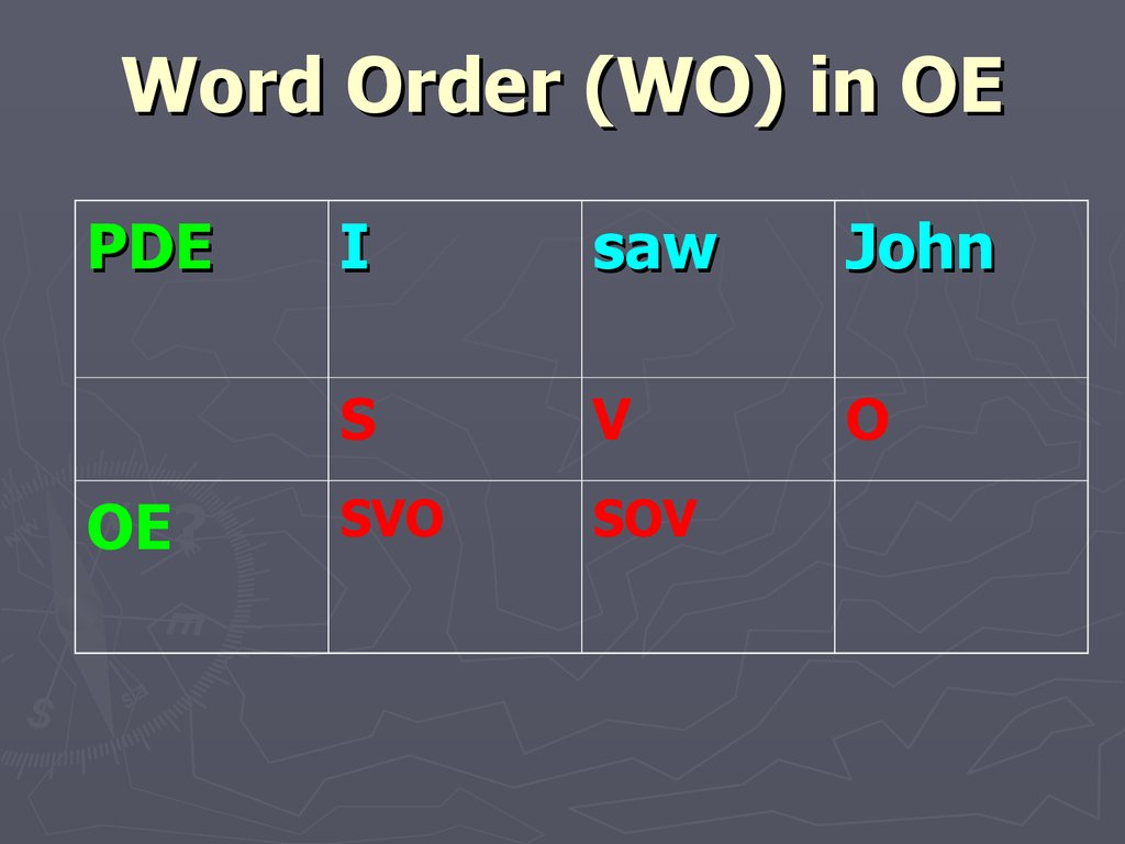 Word Order (WO) in OE