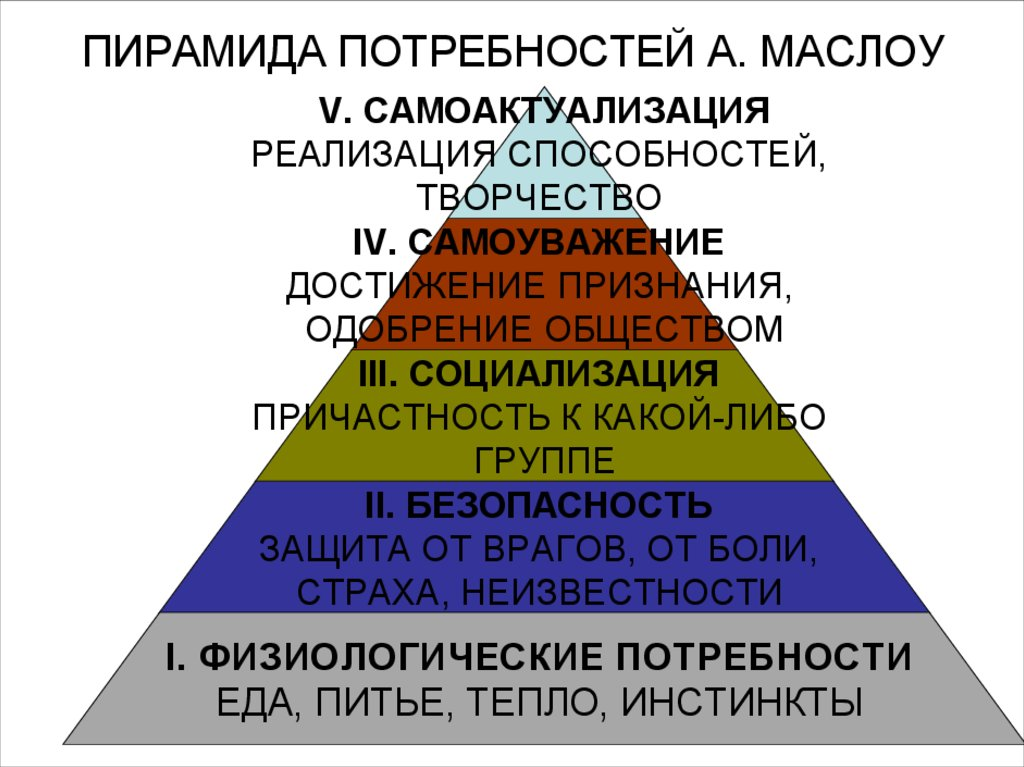 "creativity theories skinner vs maslow essay ""maslow's theory essay example maslow vs skinner: theories of motivation mcgregor's theories and maslow's hierarchy of needs."