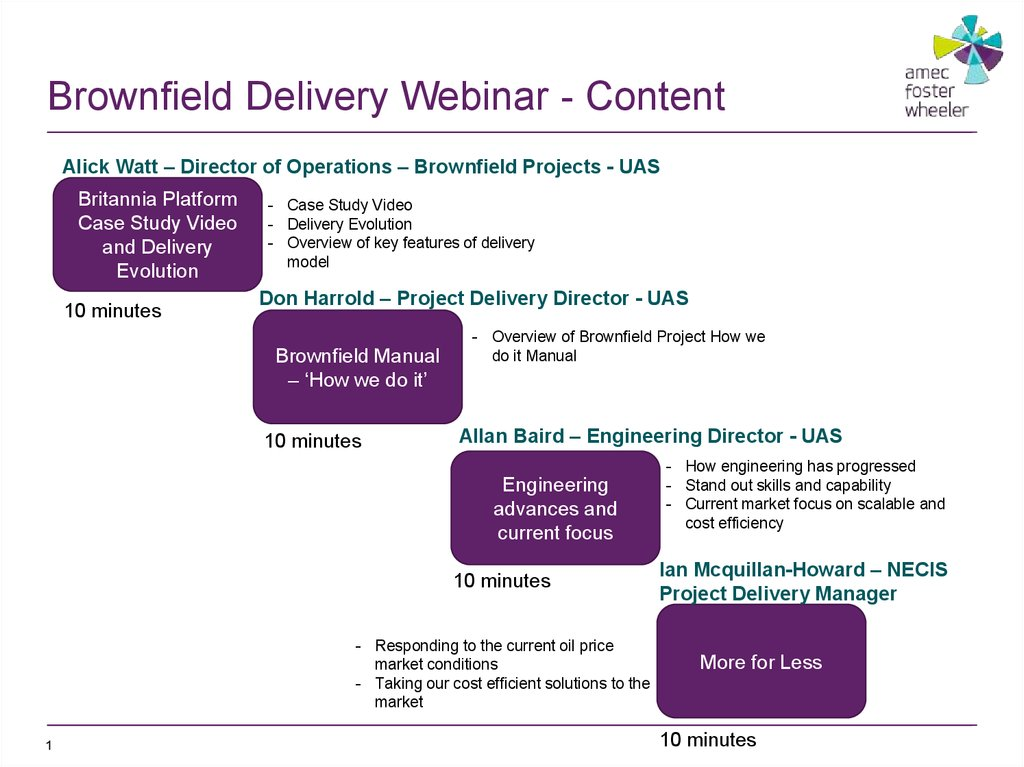 Brownfield Delivery Webinar - Content