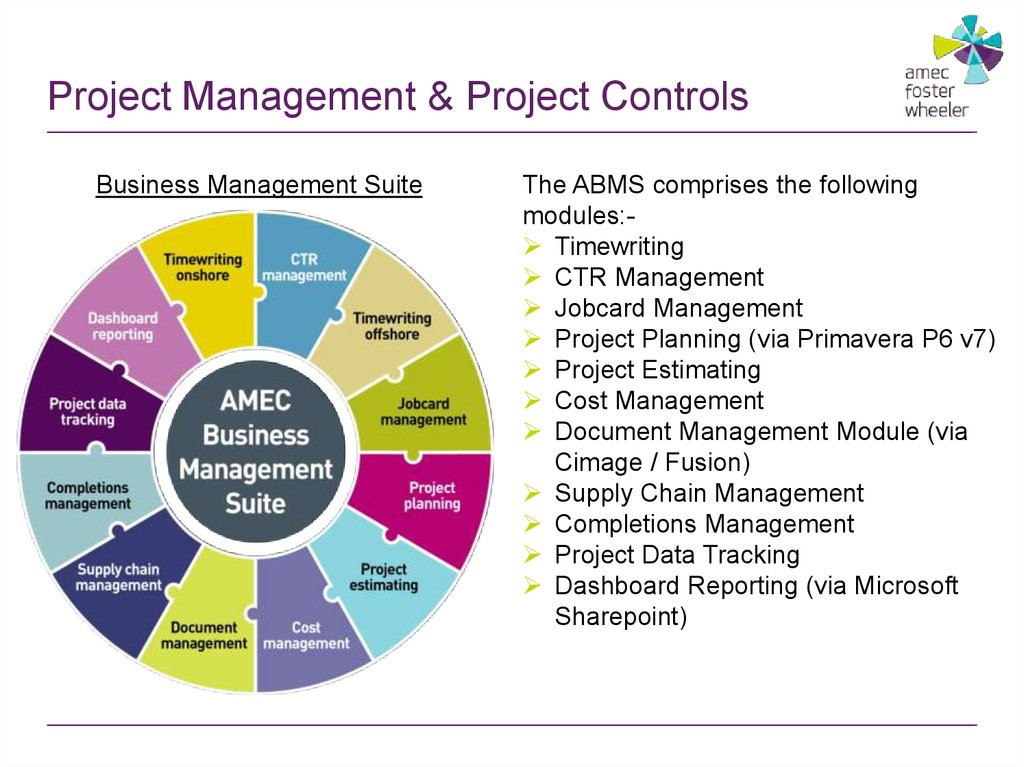 Project Management & Project Controls