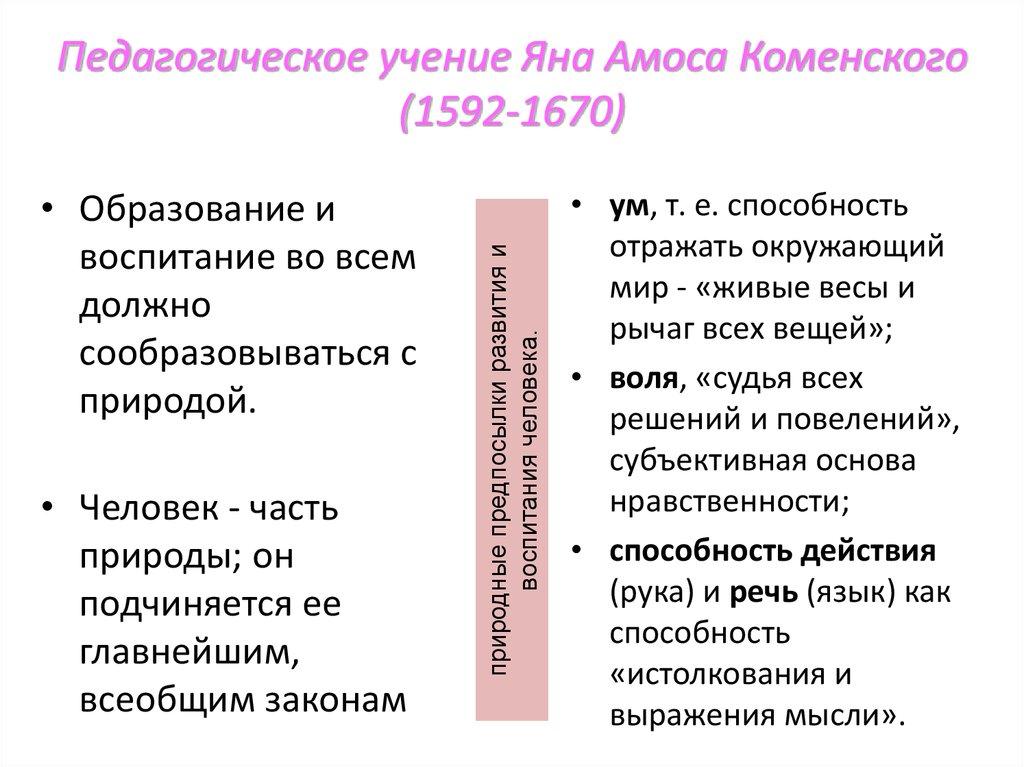 Идеи ян шщколы материнской основные шпаргалка каменский