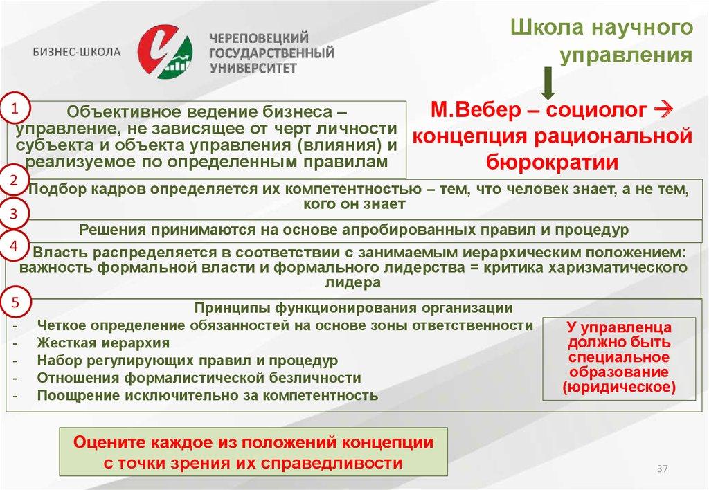 внедорожника должность специалист по кадрам вводится Россия-Канада:
