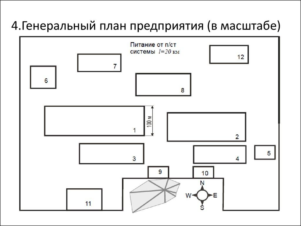 Содержание отчета по учебной практике Специальность  5