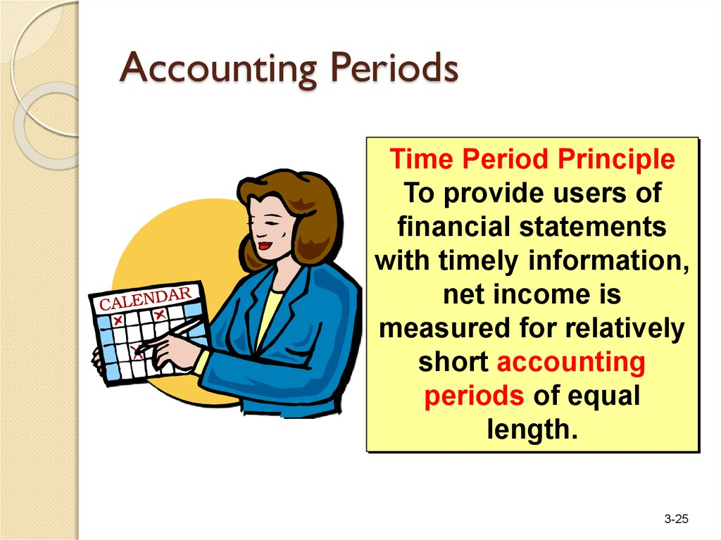 accounting the period of time Establishing the current a/r accounting period since schoolleader accounting is accounting period based, it is important to know which a/r accounting period you are in, before you start any a/r functions.