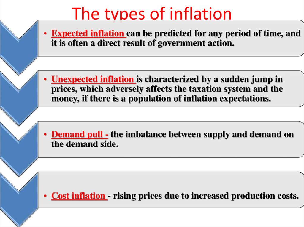 the issue of inflation In economics, inflation is a sustained increase in the price level of goods and services in an economy over a period of time when the price level rises, each unit of currency buys fewer goods and services consequently, inflation reflects a reduction in the purchasing power per unit of money - a loss of real value in the medium of exchange and unit of account within the economy.