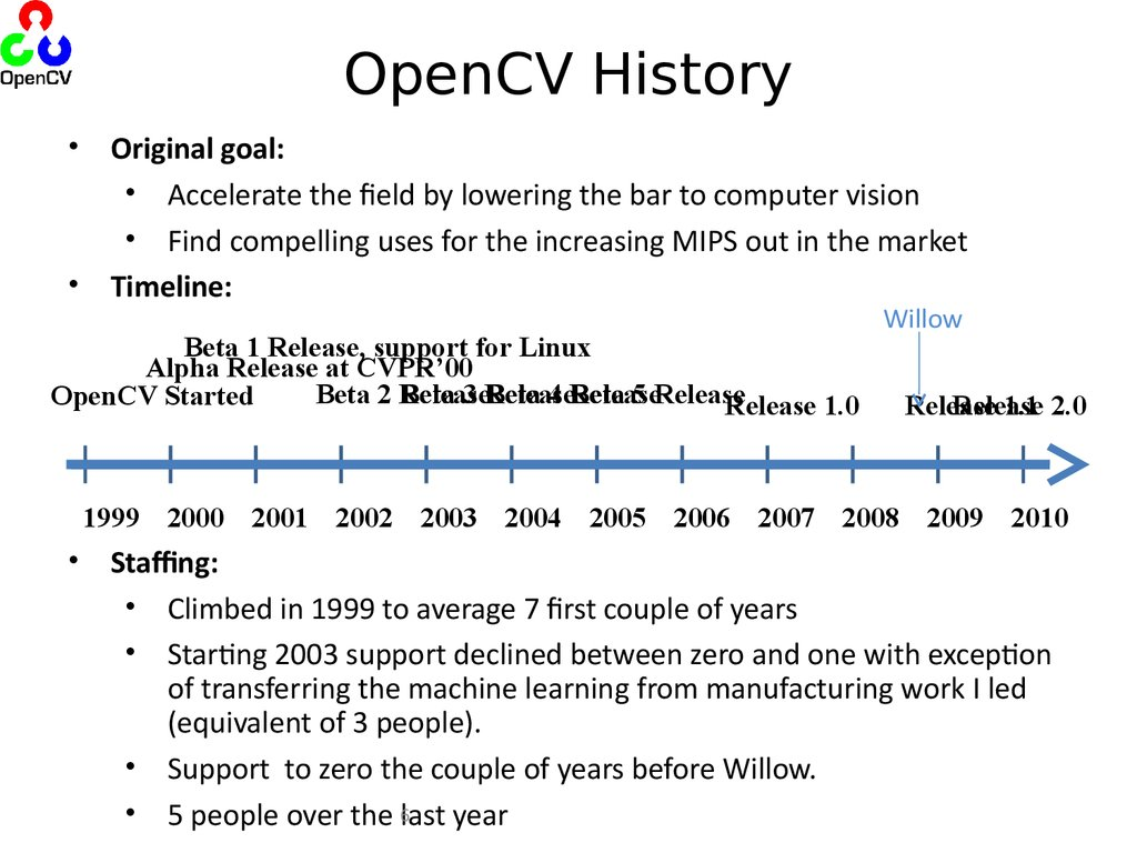 Opencv tutorial  (Lecture 2) - online presentation