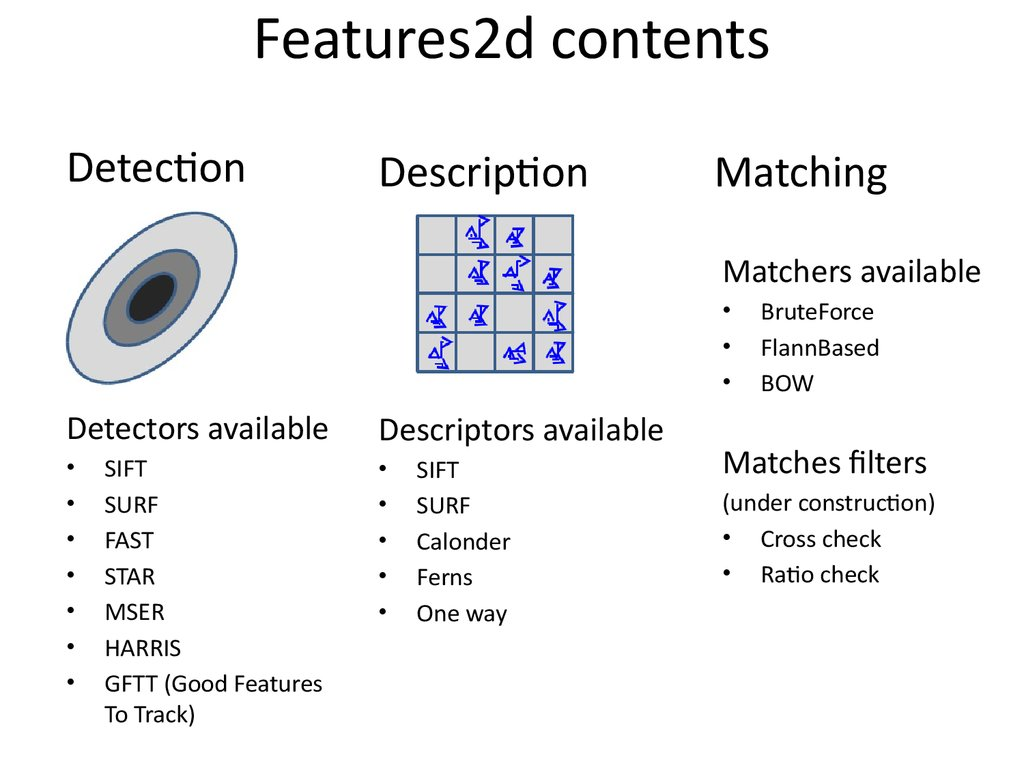 Features2d contents