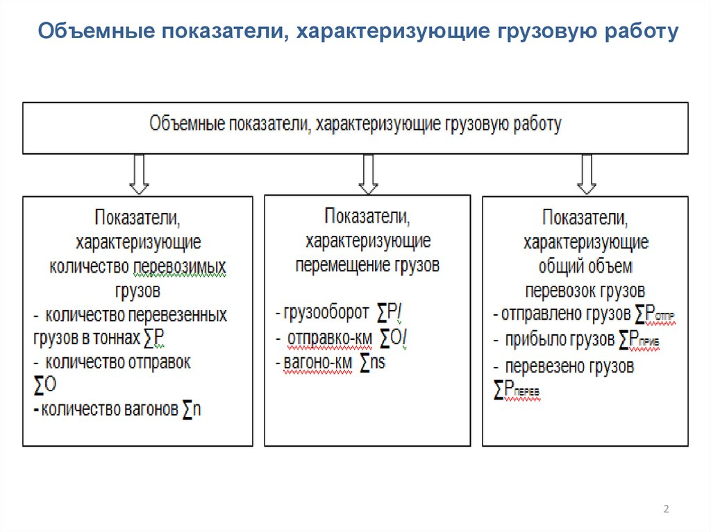 Исковое заявление в суд об исправлении ошибки документе 2019