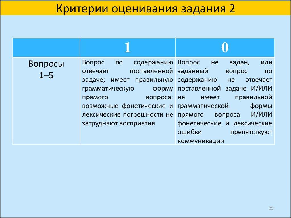 Картинки по английскому языку для презентации 11