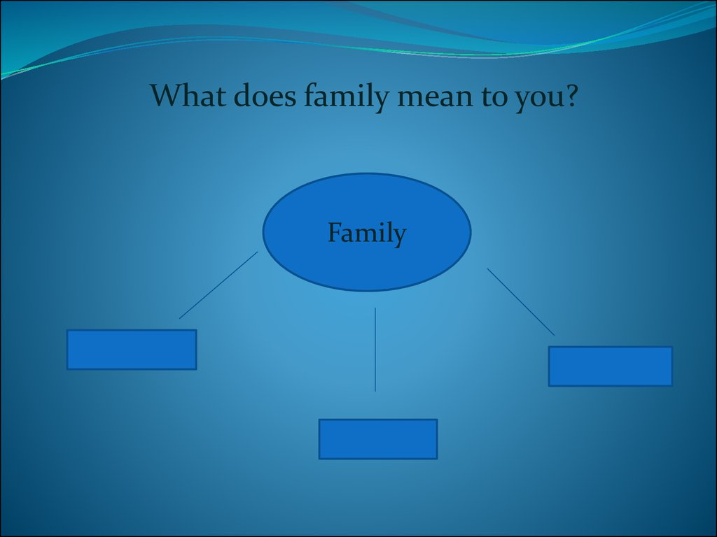 Relationshi ps in family online presentation what does family mean to you family parents biocorpaavc Images