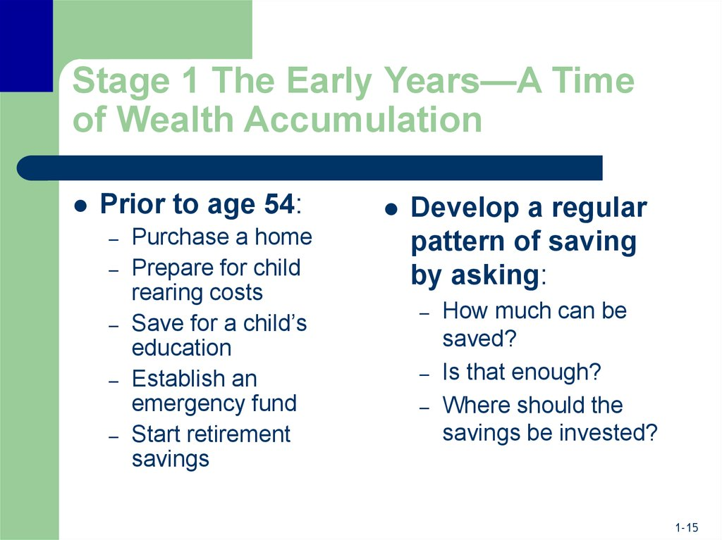 Stage 1 The Early Years—A Time of Wealth Accumulation