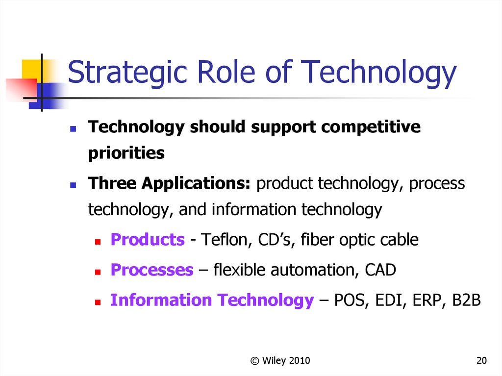 Strategic Role of Technology