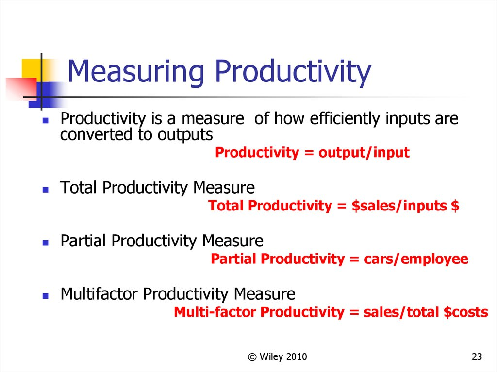 Measuring Productivity