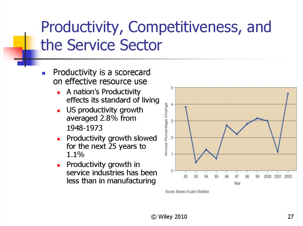 Productivity, Competitiveness, and the Service Sector