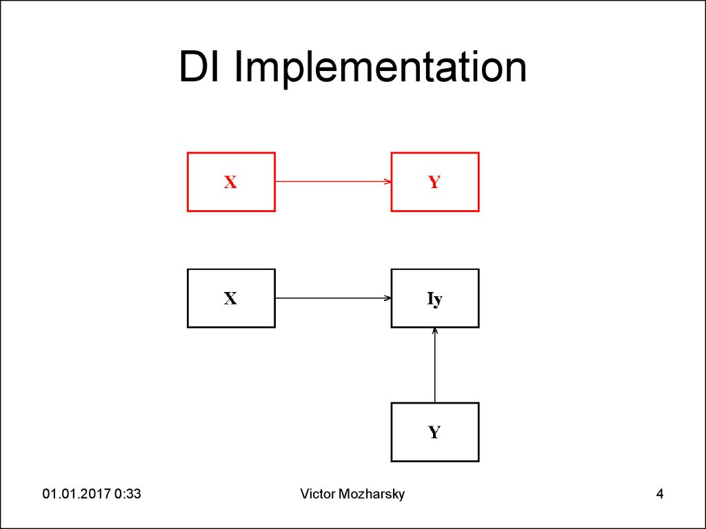 DI Implementation