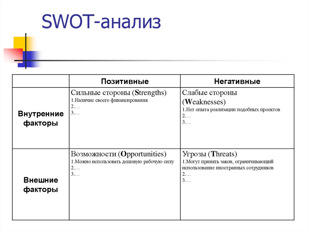 marriott swot Swot analysis is a strategic planning tool that can be used by marriott international managers to do a situational analysis of the firm it is a useful technique to understand the present strengths (s), weakness (w), opportunities (o) & threats (t) marriott international is facing in its current business environment.