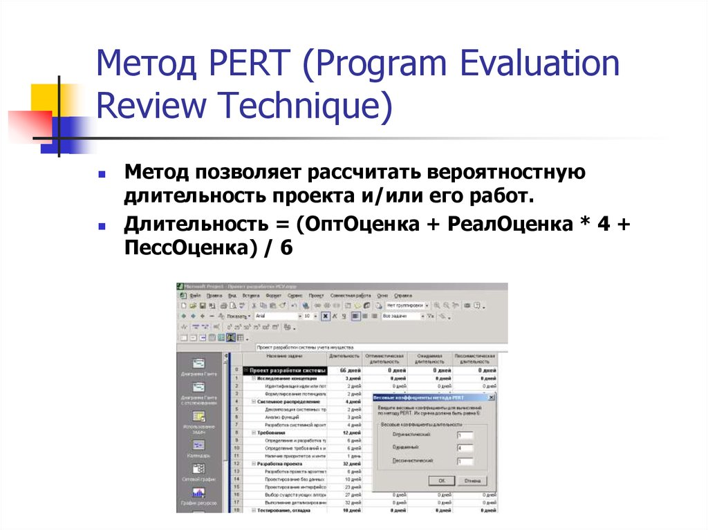 Метод PERT (Program Evaluation Review Technique)