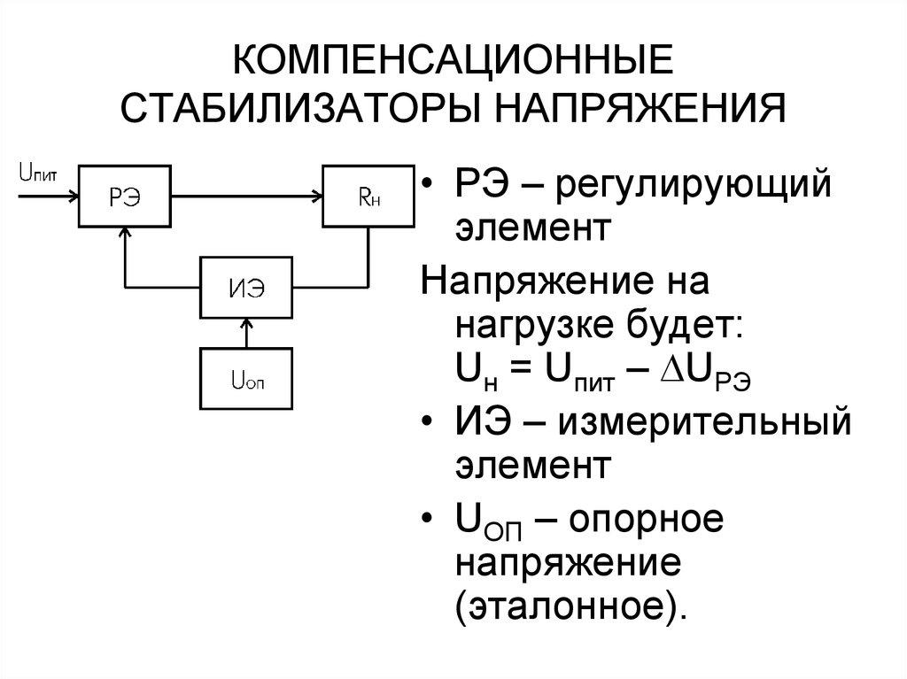 Стабилизаторы напряжения и тока классификация стабилизатор напряжения краулер