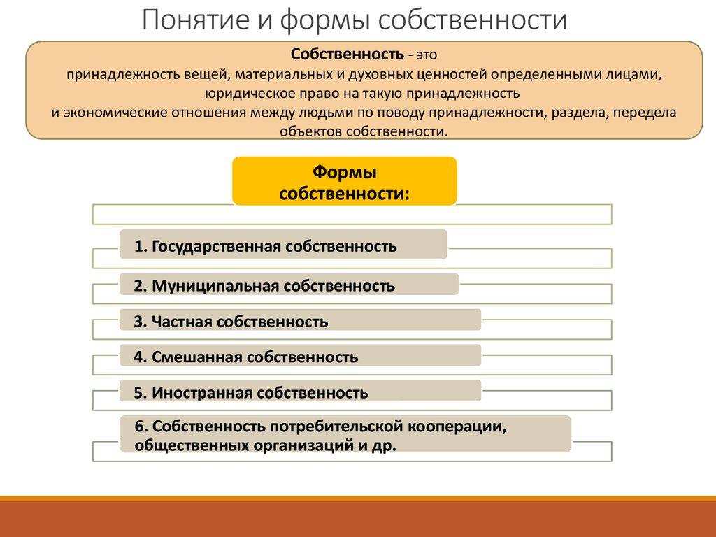 термобелье формы собственности и их классификацияэ эксперта: Перед