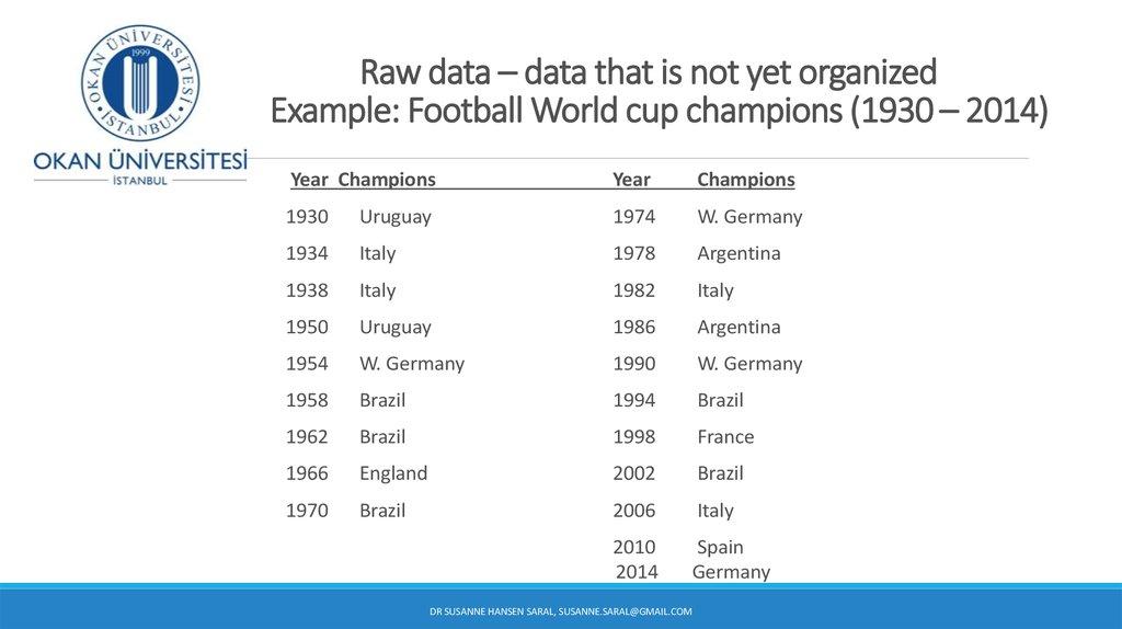 Types of Data – categorical data  Week 2 (1) - online