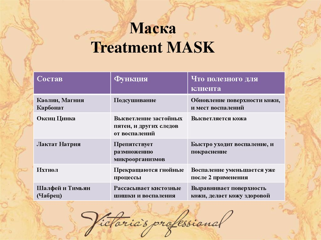 Маска Treatment MASK